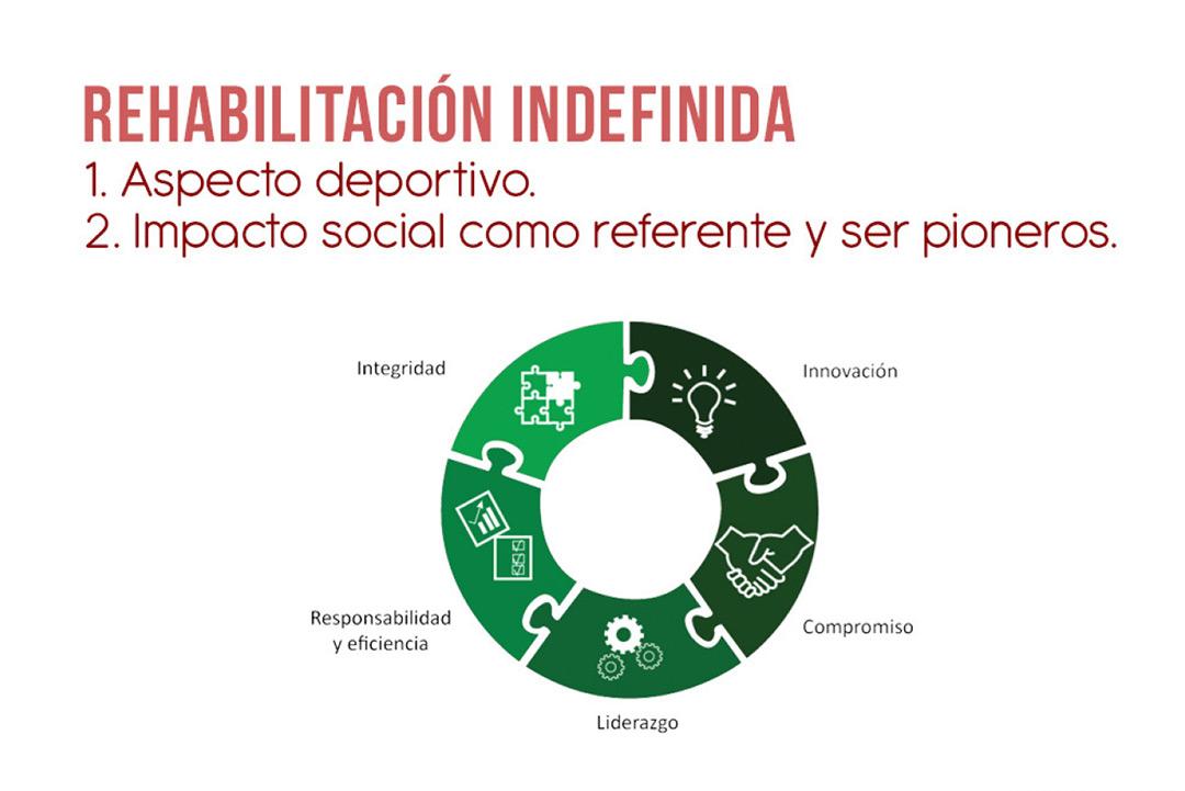 Misión y valores Obra Social Vals Sport